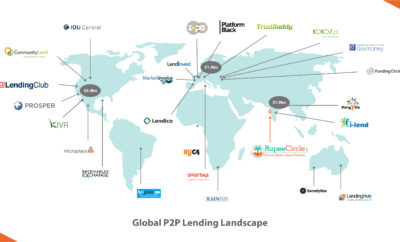 Global P2P Lending Landscape